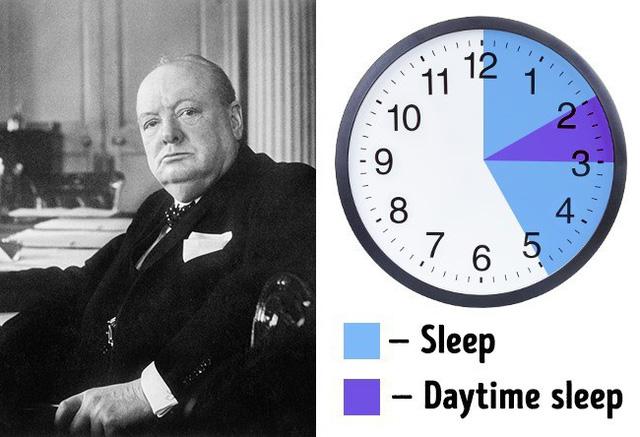 công thức ngủ 3